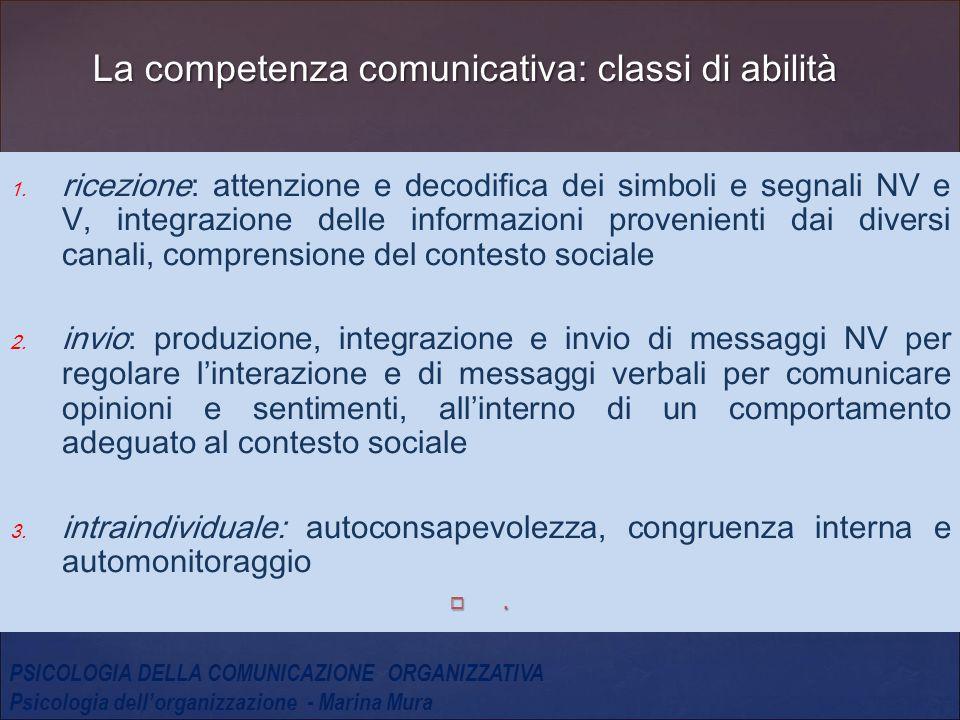 La competenza comunicativa: classi di abilità 1.1.