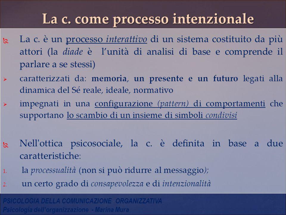 La comunicazione ecologica una comunicazione competente che promuove il benessere proprio e degli altri PSICOLOGIA DELLA COMUNICAZIONE ORGANIZZATIVA Psicologia dell'organizzazione - Marina Mura