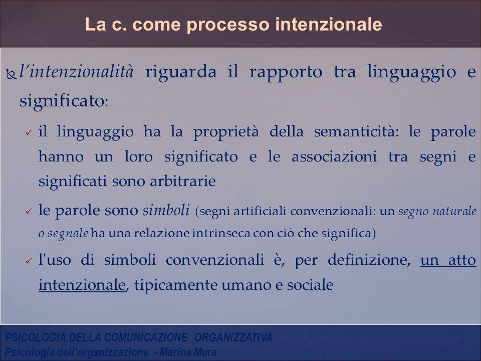   l'intenzionalità riguarda il rapporto tra linguaggio e significato : il linguaggio ha la proprietà della semanticità: le parole hanno un loro significato e le associazioni tra segni e significati sono arbitrarie le parole sono simboli (segni artificiali convenzionali: un segno naturale o segnale ha una relazione intrinseca con ciò che significa) l uso di simboli convenzionali è, per definizione, un atto intenzionale, tipicamente umano e sociale PSICOLOGIA DELLA COMUNICAZIONE ORGANIZZATIVA Psicologia dell'organizzazione - Marina Mura La c.