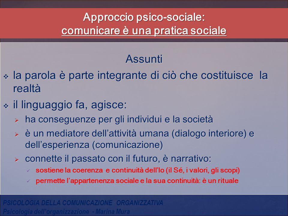 Approccio psico-sociale: comunicare è una pratica sociale Assunti  la parola è parte integrante di ciò che costituisce la realtà  il linguaggio fa, agisce:  ha conseguenze per gli individui e la società  è un mediatore dell'attività umana (dialogo interiore) e dell'esperienza (comunicazione)  connette il passato con il futuro, è narrativo: sostiene la coerenza e continuità dell'Io (il Sé, i valori, gli scopi) permette l'appartenenza sociale e la sua continuità: è un rituale PSICOLOGIA DELLA COMUNICAZIONE ORGANIZZATIVA Psicologia dell'organizzazione - Marina Mura