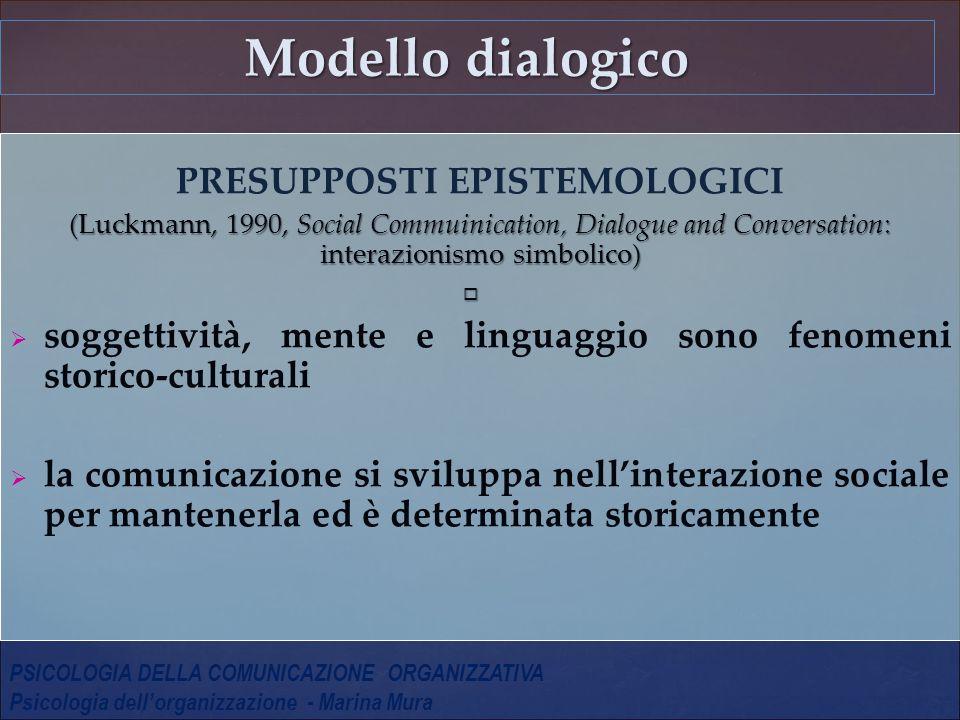 Il modello dialogico: presupposti epistemologici COSTRUZIONISMO RALATIVISTICO E PLURALISTA   realtà, identità e individualità sono costruite nelle interazioni (conversazioni/comunicazione)   la conoscenza è fondata sulla discorsività (i discorsi che si negoziano comunicando/interagendo) e il senso è socialmente prodotto e portatore di elementi valutativi e valoriali (risponde ad una ragione pratica e all'etica) IL SENSO È CONSENSO PSICOLOGIA DELLA COMUNICAZIONE ORGANIZZATIVA Psicologia dell'organizzazione - Marina Mura