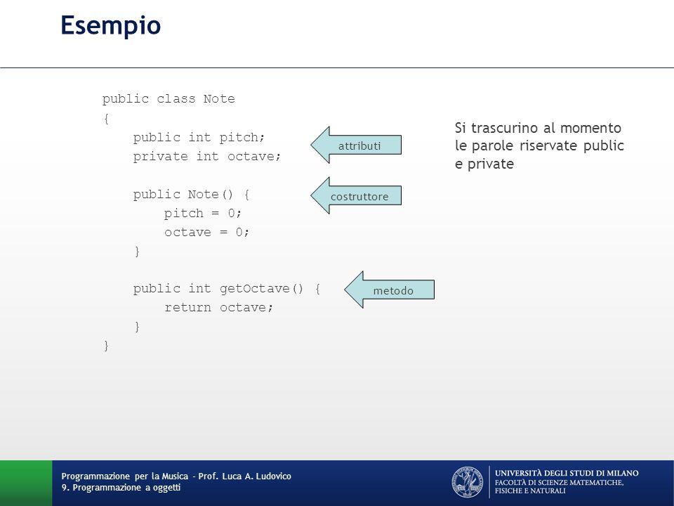 Esempio public class Note { public int pitch; private int octave; public Note() { pitch = 0; octave = 0; } public int getOctave() { return octave; } Programmazione per la Musica - Prof.