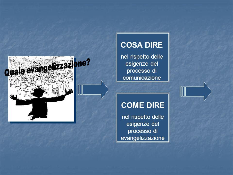 COSA DIRE nel rispetto delle esigenze del processo di comunicazione COME DIRE nel rispetto delle esigenze del processo di evangelizzazione