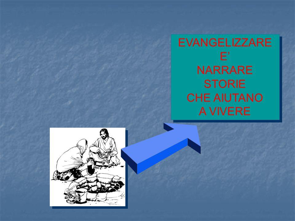 EVANGELIZZARE E' NARRARE STORIE CHE AIUTANO A VIVERE EVANGELIZZARE E' NARRARE STORIE CHE AIUTANO A VIVERE