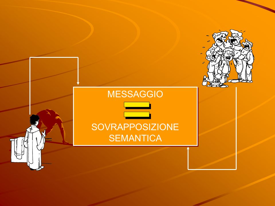 MESSAGGIO SOVRAPPOSIZIONE SEMANTICA MESSAGGIO SOVRAPPOSIZIONE SEMANTICA