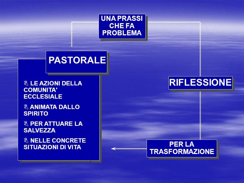 L'ECCLESIALITA' E' UNA CARATTERISTICA FORMALE O SOSTANZIALE.
