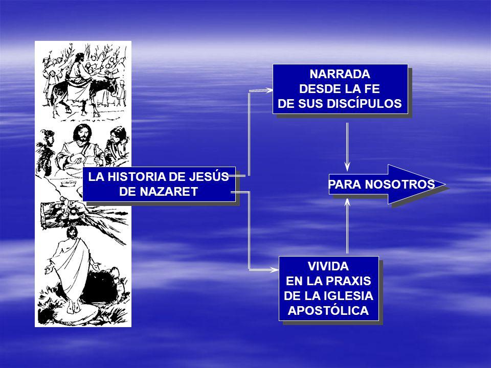 LA HISTORIA DE JESÚS DE NAZARET LA HISTORIA DE JESÚS DE NAZARET NARRADA DESDE LA FE DE SUS DISCÍPULOS NARRADA DESDE LA FE DE SUS DISCÍPULOS VIVIDA EN