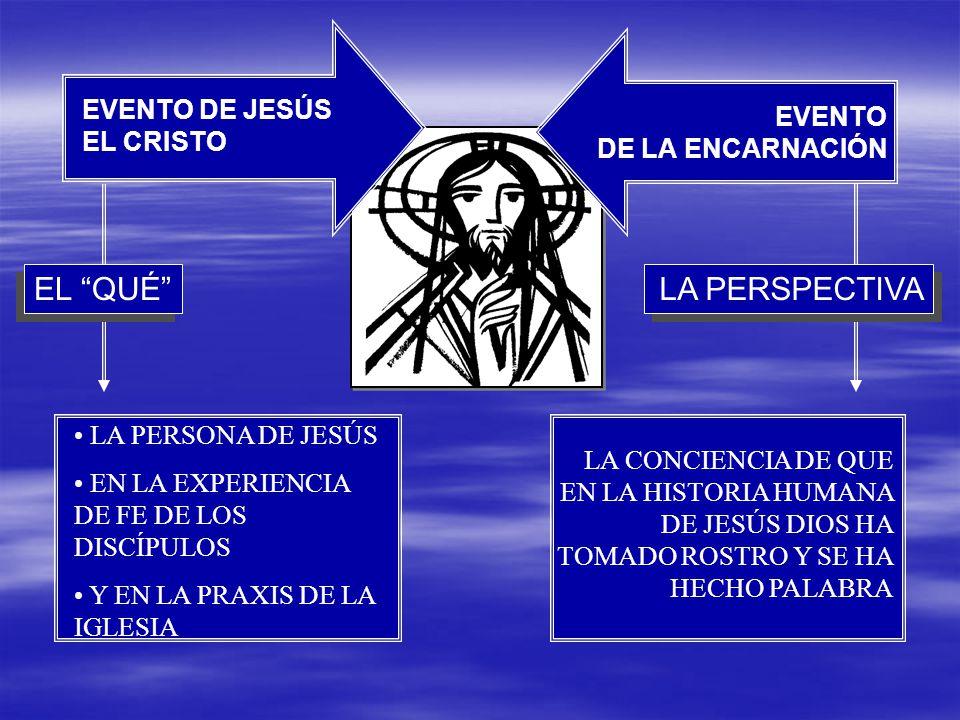 EVENTO DE LA ENCARNACIÓN EVENTO DE JESÚS EL CRISTO LA PERSONA DE JESÚS EN LA EXPERIENCIA DE FE DE LOS DISCÍPULOS Y EN LA PRAXIS DE LA IGLESIA LA CONCI
