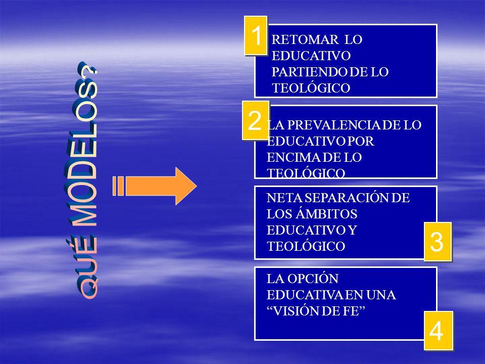 """2 2 1 1 3 3 RETOMAR LO EDUCATIVO PARTIENDO DE LO TEOLÓGICO LA PREVALENCIA DE LO EDUCATIVO POR ENCIMA DE LO TEOLÓGICO LA OPCIÓN EDUCATIVA EN UNA """"VISIÓ"""