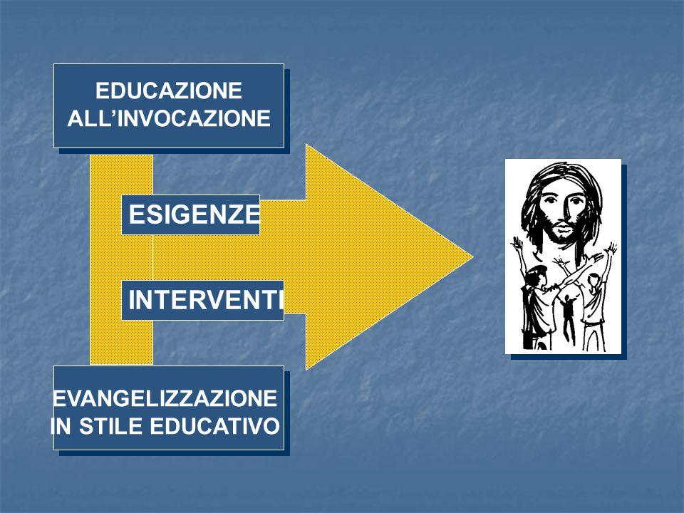 EDUCAZIONE ALL'INVOCAZIONE EVANGELIZZAZIONE IN STILE EDUCATIVO ESIGENZE INTERVENTI