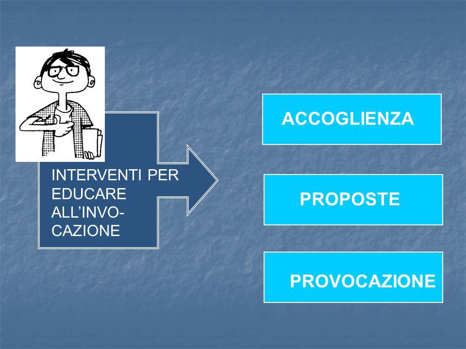 INTERVENTI PER EDUCARE ALL'INVO- CAZIONE PROPOSTE PROVOCAZIONE ACCOGLIENZA