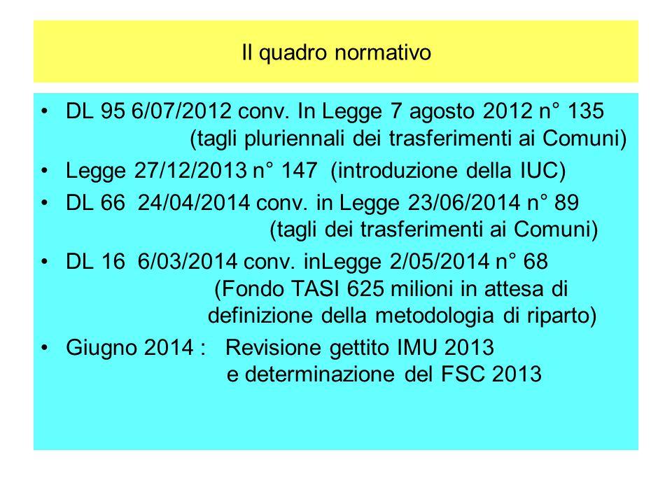 Il quadro normativo DL 95 6/07/2012 conv. In Legge 7 agosto 2012 n° 135 (tagli pluriennali dei trasferimenti ai Comuni) Legge 27/12/2013 n° 147 (intro