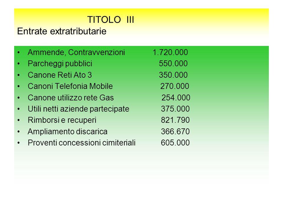 TITOLO III Entrate extratributarie Ammende, Contravvenzioni 1.720.000 Parcheggi pubblici 550.000 Canone Reti Ato 3 350.000 Canoni Telefonia Mobile 270