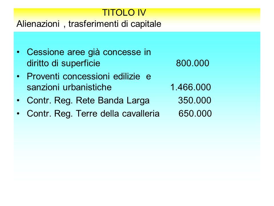 TITOLO IV Alienazioni, trasferimenti di capitale Cessione aree già concesse in diritto di superficie 800.000 Proventi concessioni edilizie e sanzioni