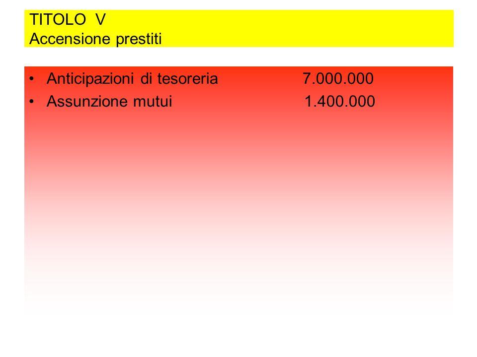 TITOLO V Accensione prestiti Anticipazioni di tesoreria 7.000.000 Assunzione mutui 1.400.000