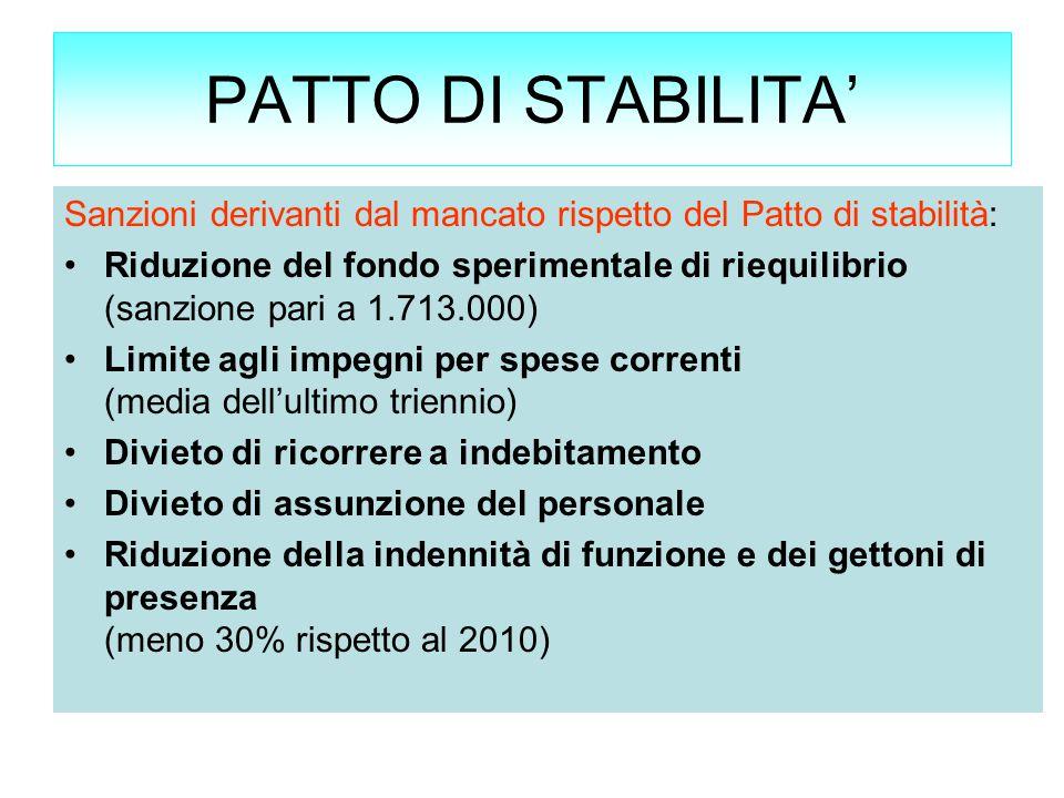 PATTO DI STABILITA' Sanzioni derivanti dal mancato rispetto del Patto di stabilità: Riduzione del fondo sperimentale di riequilibrio (sanzione pari a