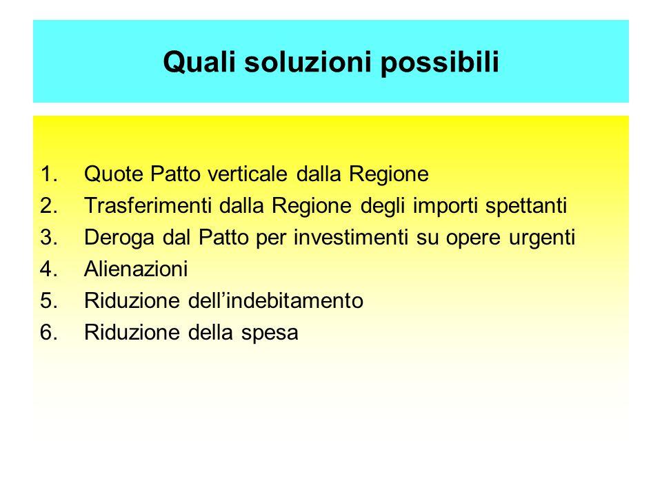 Quali soluzioni possibili 1.Quote Patto verticale dalla Regione 2.Trasferimenti dalla Regione degli importi spettanti 3.Deroga dal Patto per investime