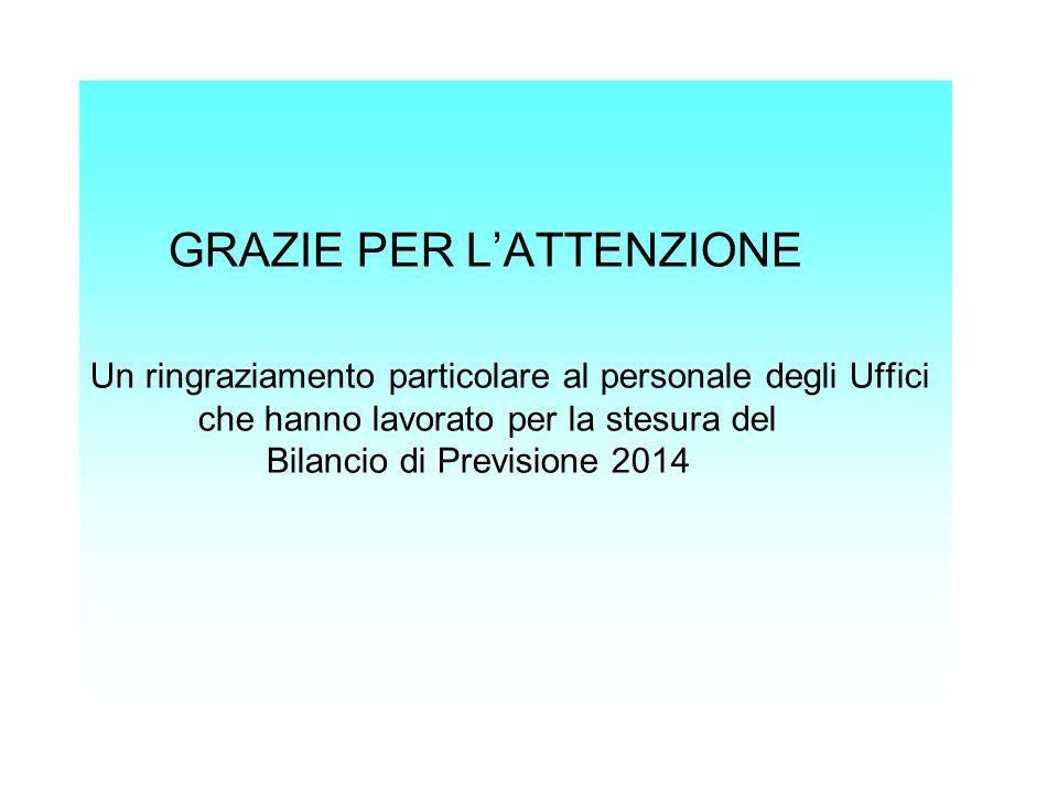 GRAZIE PER L'ATTENZIONE Un ringraziamento particolare al personale degli Uffici che hanno lavorato per la stesura del Bilancio di Previsione 2014