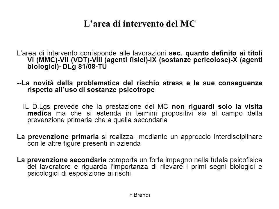 F.Brandi L'area di intervento del MC L'area di intervento corrisponde alle lavorazioni sec.