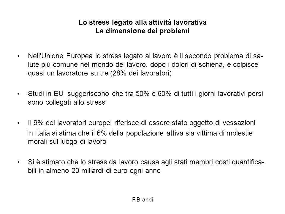 F.Brandi Lo stress legato alla attività lavorativa La dimensione dei problemi Nell'Unione Europea lo stress legato al lavoro è il secondo problema di sa- lute più comune nel mondo del lavoro, dopo i dolori di schiena, e colpisce quasi un lavoratore su tre (28% dei lavoratori) Studi in EU suggeriscono che tra 50% e 60% di tutti i giorni lavorativi persi sono collegati allo stress Il 9% dei lavoratori europei riferisce di essere stato oggetto di vessazioni In Italia si stima che il 6% della popolazione attiva sia vittima di molestie morali sul luogo di lavoro Si è stimato che lo stress da lavoro causa agli stati membri costi quantifica- bili in almeno 20 miliardi di euro ogni anno