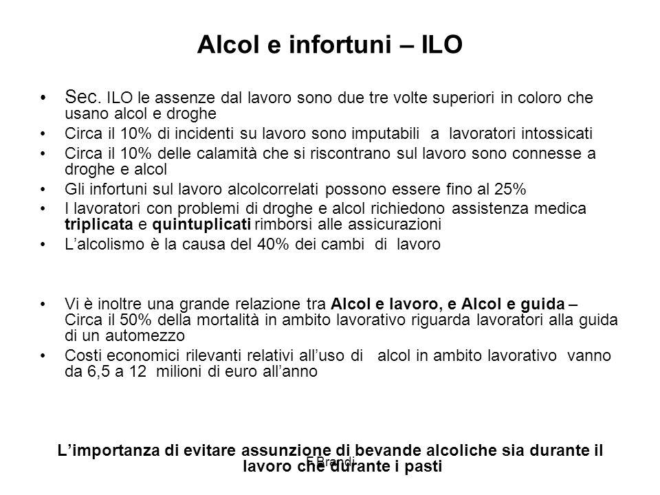 F.Brandi Alcol e infortuni – ILO Sec.