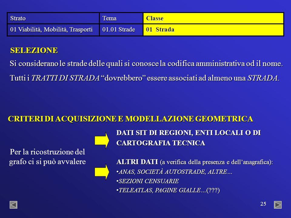 25 StratoTemaClasse 01 Viabilità, Mobilità, Trasporti 01.01 Strade 01 Strada SELEZIONE Si considerano le strade delle quali si conosce la codifica amministrativa od il nome.