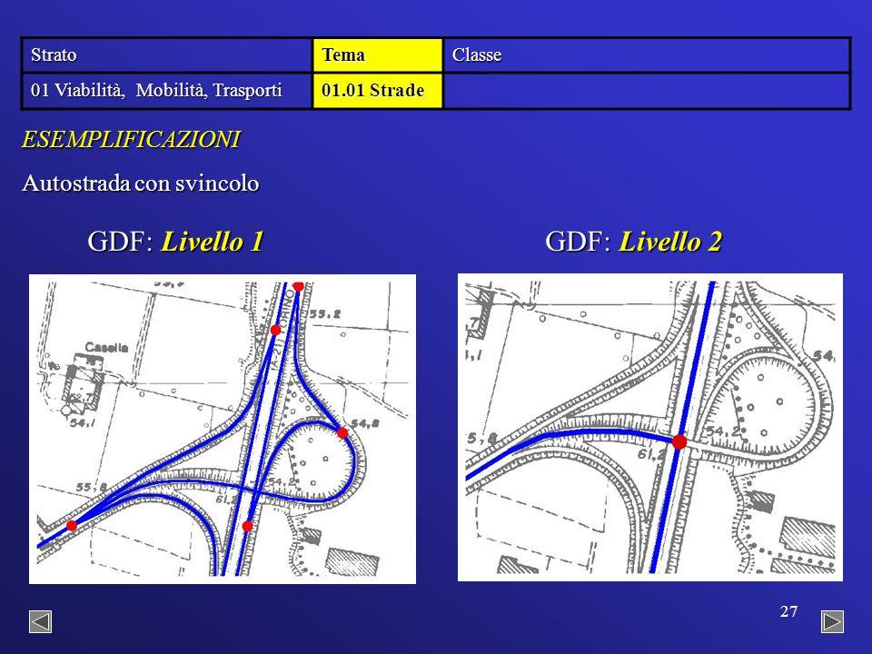 27 StratoTemaClasse 01 Viabilità, Mobilità, Trasporti 01.01 Strade GDF: Livello 2 GDF: Livello 1 Autostrada con svincolo ESEMPLIFICAZIONI