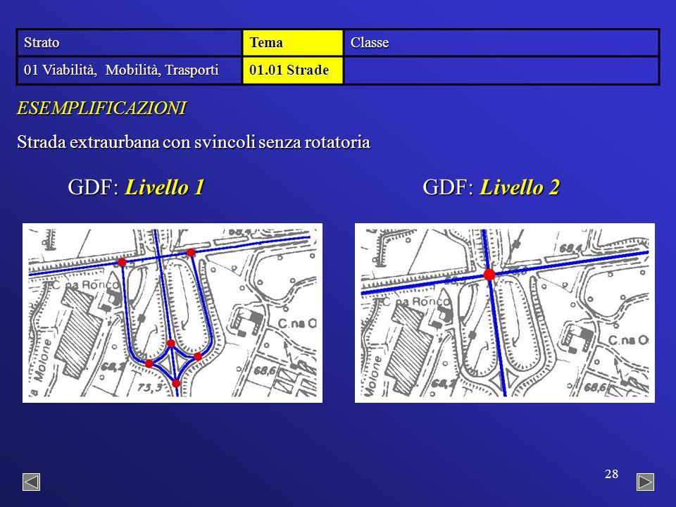 28 StratoTemaClasse 01 Viabilità, Mobilità, Trasporti 01.01 Strade GDF: Livello 2 GDF: Livello 1 Strada extraurbana con svincoli senza rotatoria ESEMPLIFICAZIONI