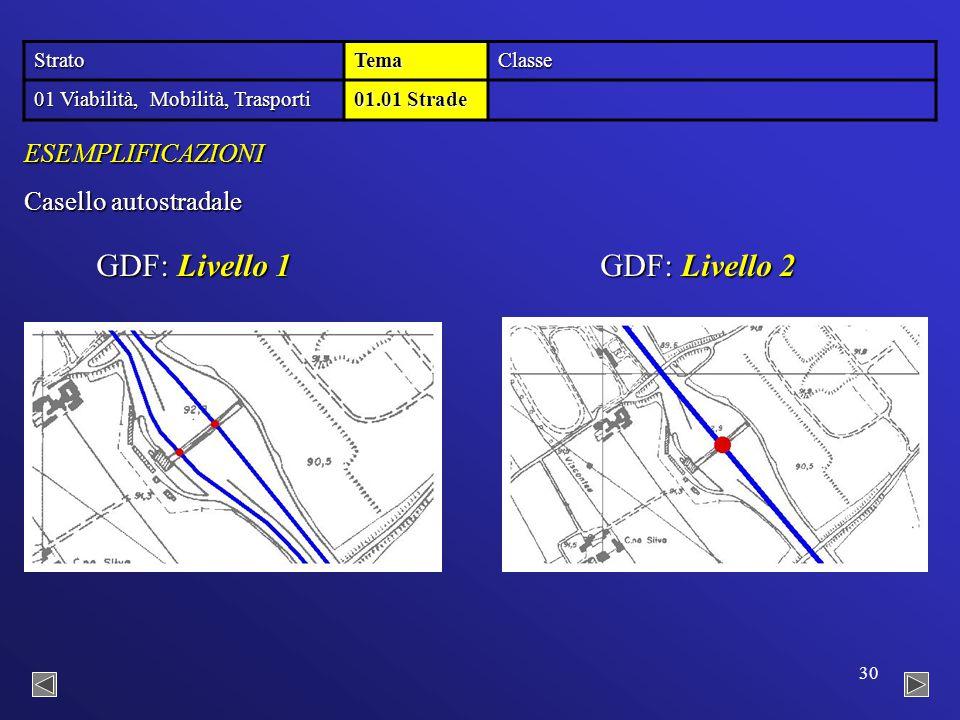30 StratoTemaClasse 01 Viabilità, Mobilità, Trasporti 01.01 Strade GDF: Livello 2 GDF: Livello 1 Casello autostradale ESEMPLIFICAZIONI