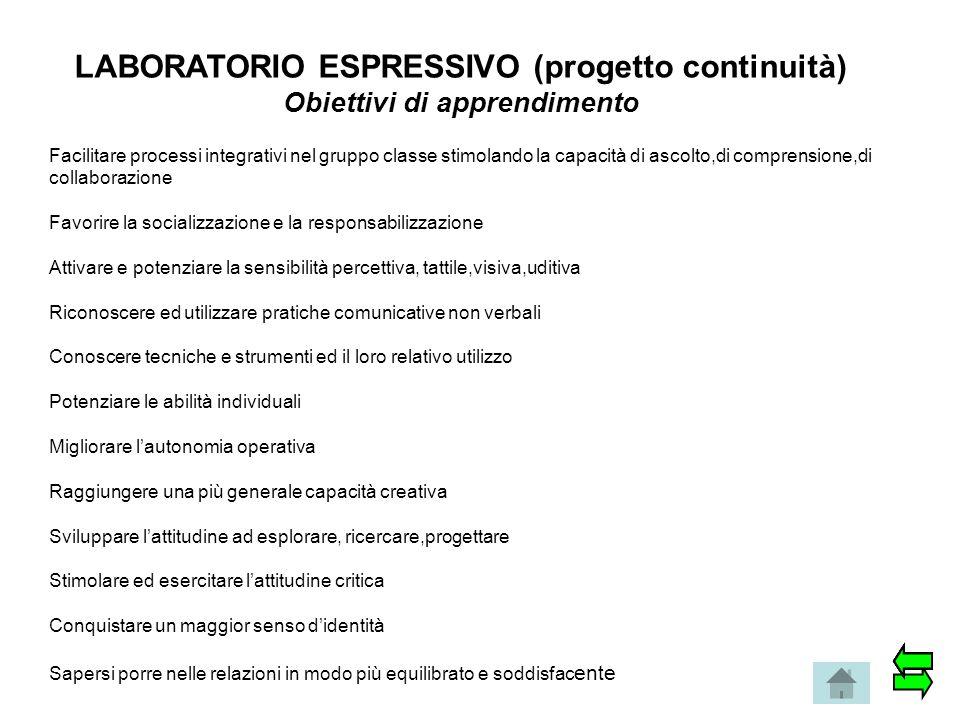 LABORATORIO ESPRESSIVO (progetto continuità) Obiettivi di apprendimento Facilitare processi integrativi nel gruppo classe stimolando la capacità di as