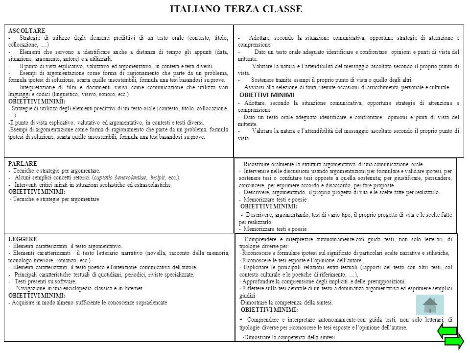 ASCOLTARE -Strategie di utilizzo degli elementi predittivi di un testo orale (contesto, titolo, collocazione, …) -Elementi che servono a identificare