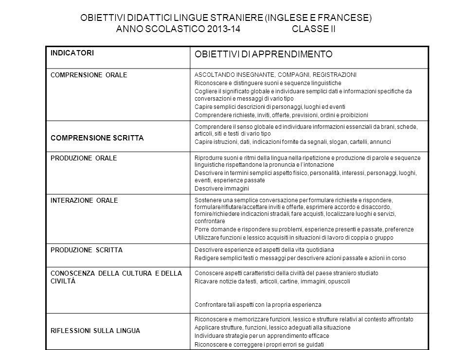 OBIETTIVI DIDATTICI LINGUE STRANIERE (INGLESE E FRANCESE) ANNO SCOLASTICO 2013-14 CLASSE II INDICATORI OBIETTIVI DI APPRENDIMENTO COMPRENSIONE ORALE A