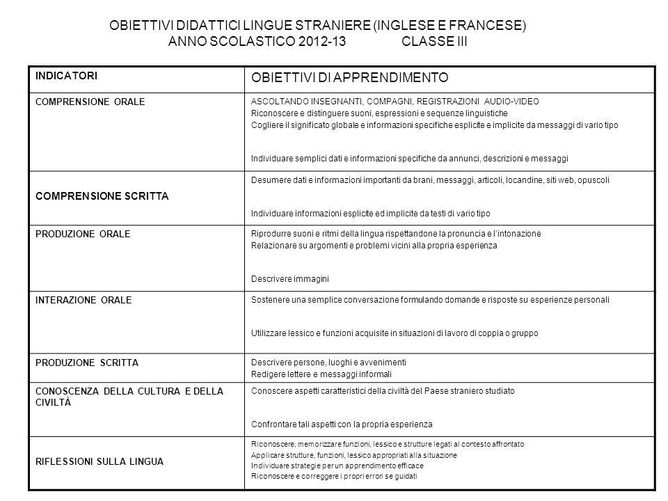 OBIETTIVI DIDATTICI LINGUE STRANIERE (INGLESE E FRANCESE) ANNO SCOLASTICO 2012-13 CLASSE III INDICATORI OBIETTIVI DI APPRENDIMENTO COMPRENSIONE ORALE