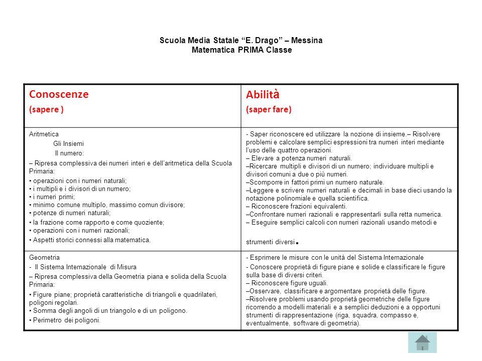 """Scuola Media Statale """"E. Drago"""" – Messina Matematica PRIMA Classe Conoscenze (sapere ) Abilit à (saper fare) Aritmetica Gli Insiemi Il numero: – Ripre"""