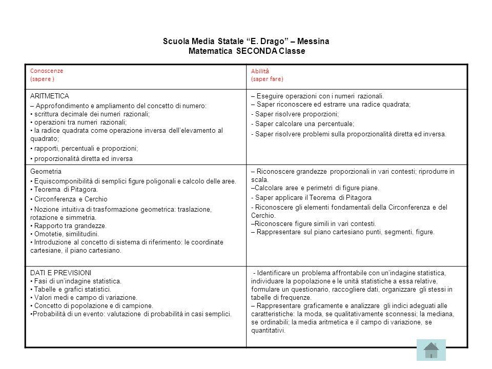"""Scuola Media Statale """"E. Drago"""" – Messina Matematica SECONDA Classe Conoscenze (sapere ) Abilit à (saper fare) ARITMETICA – Approfondimento e ampliame"""
