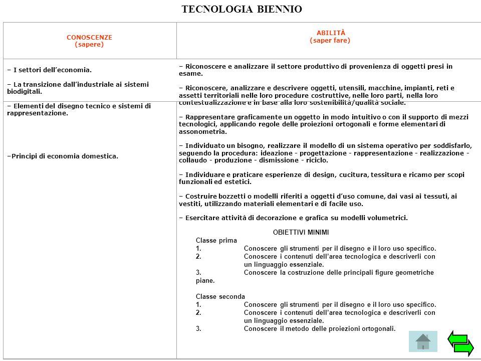 TECNOLOGIA BIENNIO CONOSCENZE (sapere) ABILITÀ (saper fare) – I settori dell'economia. – La transizione dall'industriale ai sistemi biodigitali. – Ele