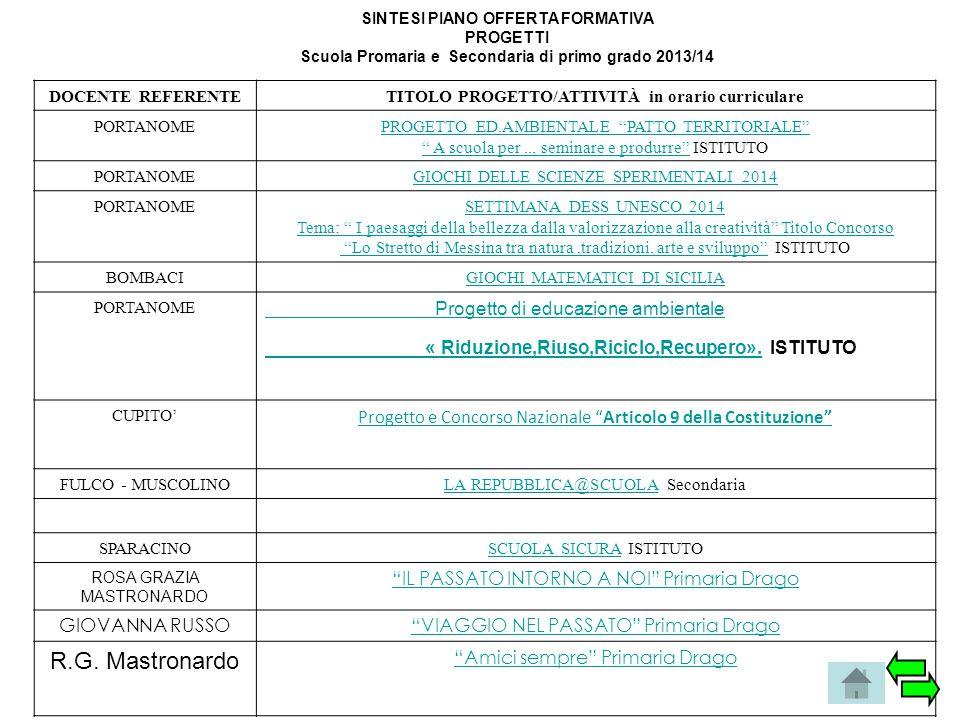 SINTESI PIANO OFFERTA FORMATIVA PROGETTI Scuola Promaria e Secondaria di primo grado 2013/14 DOCENTE REFERENTETITOLO PROGETTO/ATTIVITÀ in orario curri