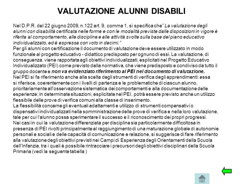 """VALUTAZIONE ALUNNI DISABILI Nel D.P.R. del 22 giugno 2009, n.122 art. 9, comma 1, si specifica che"""" La valutazione degli alunni con disabilità certifi"""