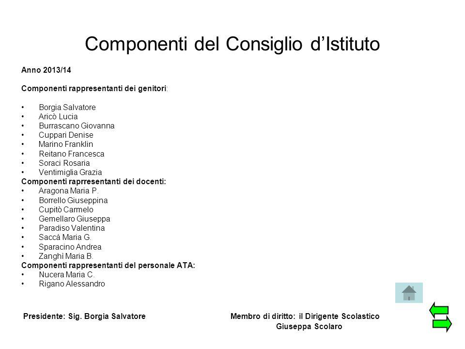 Componenti del Consiglio d'Istituto Anno 2013/14 Componenti rappresentanti dei genitori: Borgia Salvatore Aricò Lucia Burrascano Giovanna Cuppari Deni