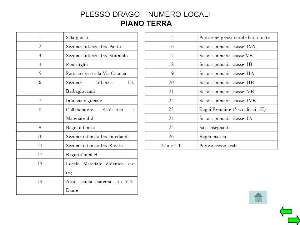 PLESSO DRAGO – NUMERO LOCALI PIANO TERRA 1Sala giochi 2Sezione Infanzia Ins. Pantò 3Sezione Infanzia Ins. Sturniolo 4Ripostiglio 5Porta accesso alla V