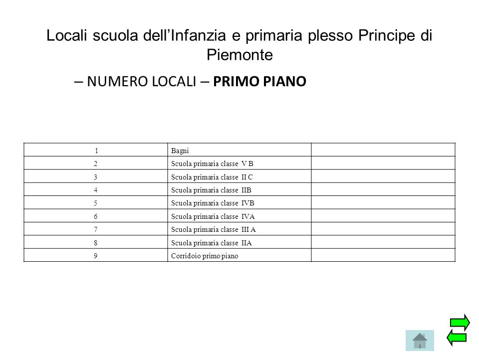 Locali scuola dell'Infanzia e primaria plesso Principe di Piemonte – NUMERO LOCALI – PRIMO PIANO 1Bagni 2Scuola primaria classe V B 3Scuola primaria c