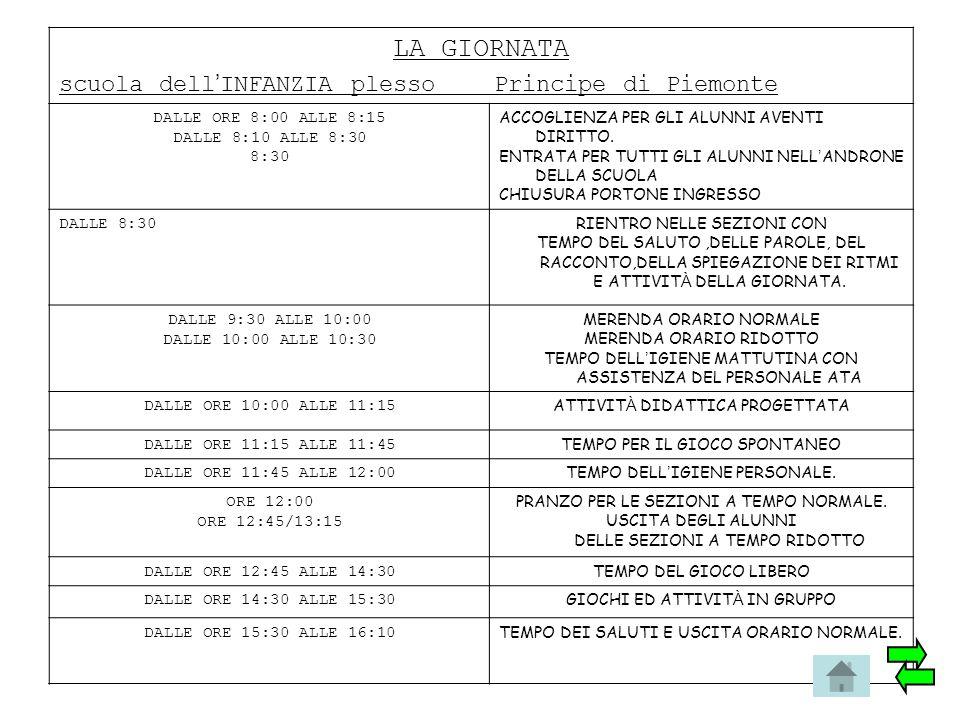 LA GIORNATA scuola dell ' INFANZIA plesso Principe di Piemonte DALLE ORE 8:00 ALLE 8:15 DALLE 8:10 ALLE 8:30 8:30 ACCOGLIENZA PER GLI ALUNNI AVENTI DI