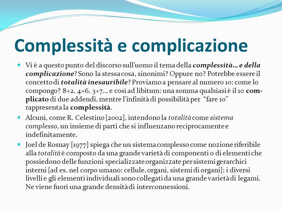 Complessità e complicazione Vi è a questo punto del discorso sull'uomo il tema della complessità… e della complicazione? Sono la stessa cosa, sinonimi