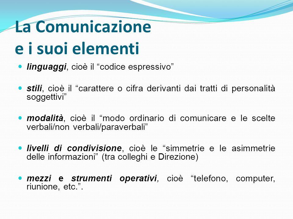 """La Comunicazione e i suoi elementi linguaggi, cioè il """"codice espressivo"""" stili, cioè il """"carattere o cifra derivanti dai tratti di personalità sogget"""