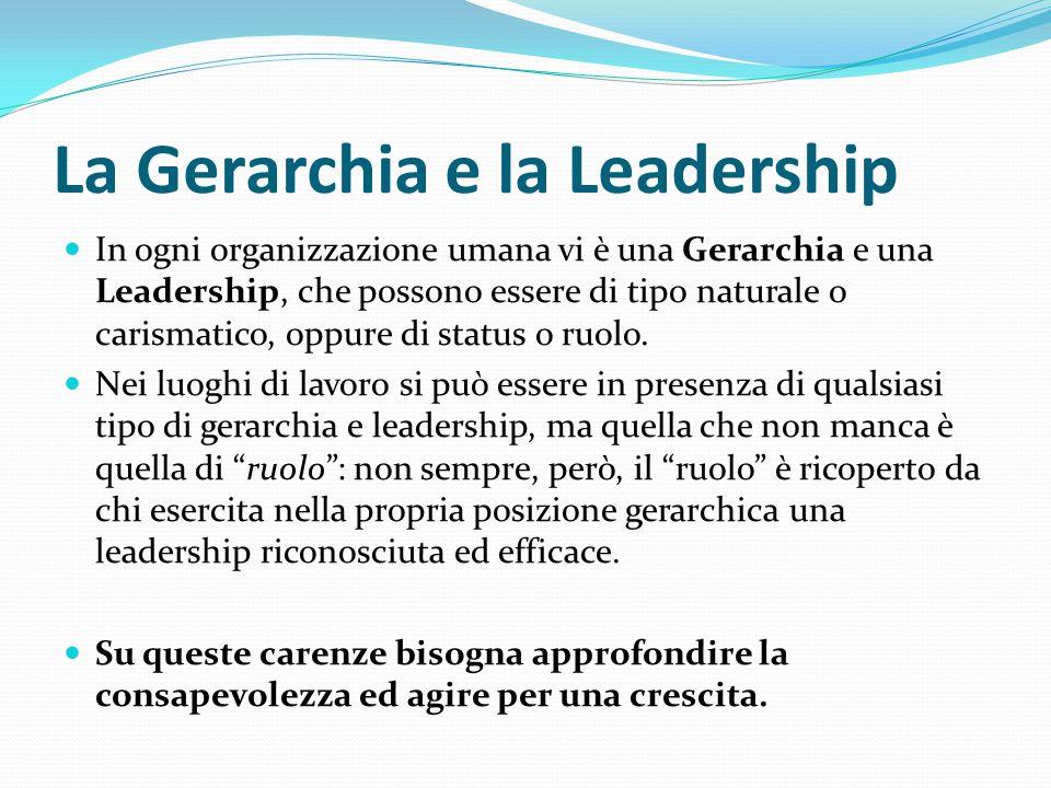 La Gerarchia e la Leadership In ogni organizzazione umana vi è una Gerarchia e una Leadership, che possono essere di tipo naturale o carismatico, oppu