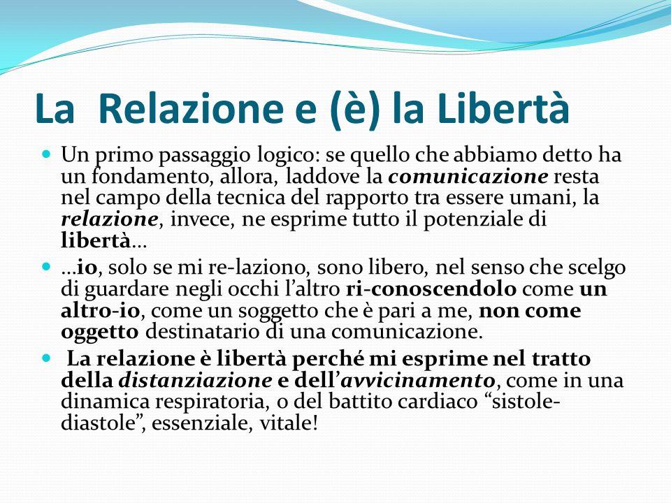 La Relazione e (è) la Libertà Un primo passaggio logico: se quello che abbiamo detto ha un fondamento, allora, laddove la comunicazione resta nel camp