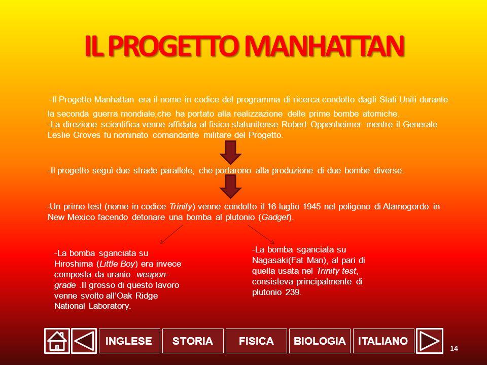 INGLESESTORIABIOLOGIAITALIANOFISICA -Il Progetto Manhattan era il nome in codice del programma di ricerca condotto dagli Stati Uniti durante la seconda guerra mondiale,che ha portato alla realizzazione delle prime bombe atomiche.