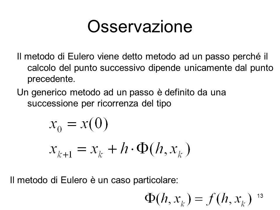 13 Osservazione Il metodo di Eulero viene detto metodo ad un passo perché il calcolo del punto successivo dipende unicamente dal punto precedente. Un
