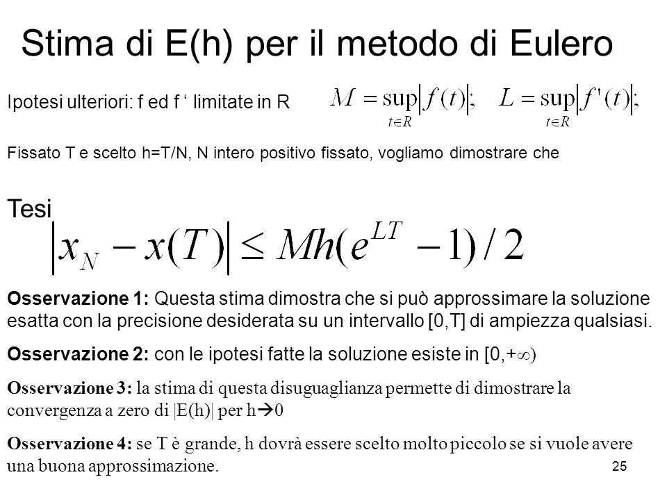 25 Stima di E(h) per il metodo di Eulero Ipotesi ulteriori: f ed f ' limitate in R Fissato T e scelto h=T/N, N intero positivo fissato, vogliamo dimos