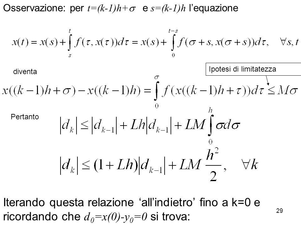 30 Iterando questa relazione 'all'indietro' fino a k=0 e ricordando che d0=x(0)-y0=0 si trova: Scegliendo ora k=n e ricordando che h=T/N, osservando che (1+LT/N) N <e LT